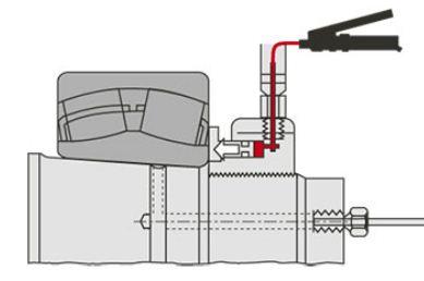 Канавки для подвода масла